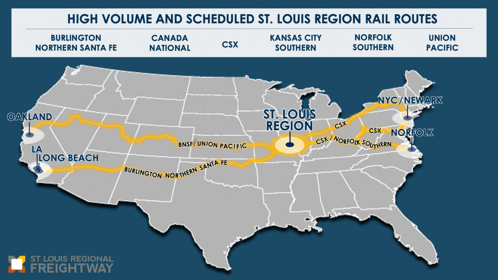 A map of the United States of America listing the six class 1 railroads connected to the St. Louis region and the high volume and scheduled Class 1 rail routes from the St. Louis region to global US ports on the east and west coasts. The St. Louis region is connected by high volume and scheduled Class 1 rail routes to New York City and Newark by the CSX railroad, Norfolk by the Norfolk Southern railroad, Long Beach and Los Angeles by the Burlington Northern Santa Fe (BNSF) railroad, and Oakland by the BNSF and Union Pacific railroad.